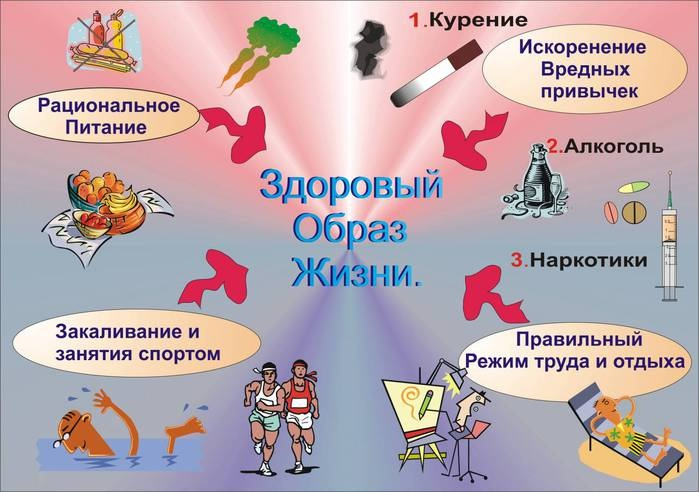 1439893eccce Эпидемиолог.ру - медицинский портал для эпидемиологов, врачей ...